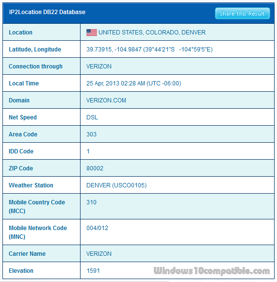 IP2Location DB22 Database Apr 2015 Free download